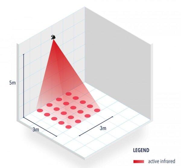 BEA MILAN 3D Aktiv-Infrarot Anwesenheitssensor