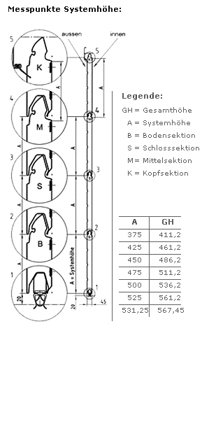 Novoferm Stahl Ersatzsektion iso 20 Prismenprägung RAL 9016