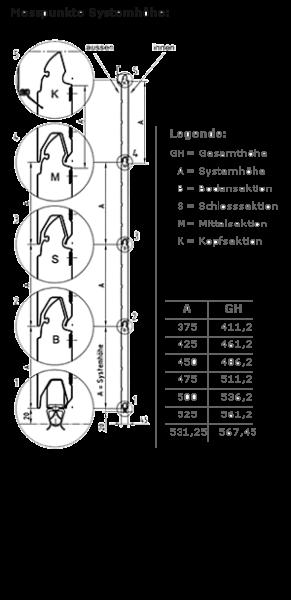 Novoferm Stahl Ersatzsektion iso 20 Prismenprägung...