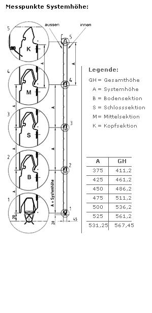 Novoferm Stahl Ersatzsektion iso 20 Kassettenprägung RAL 9016